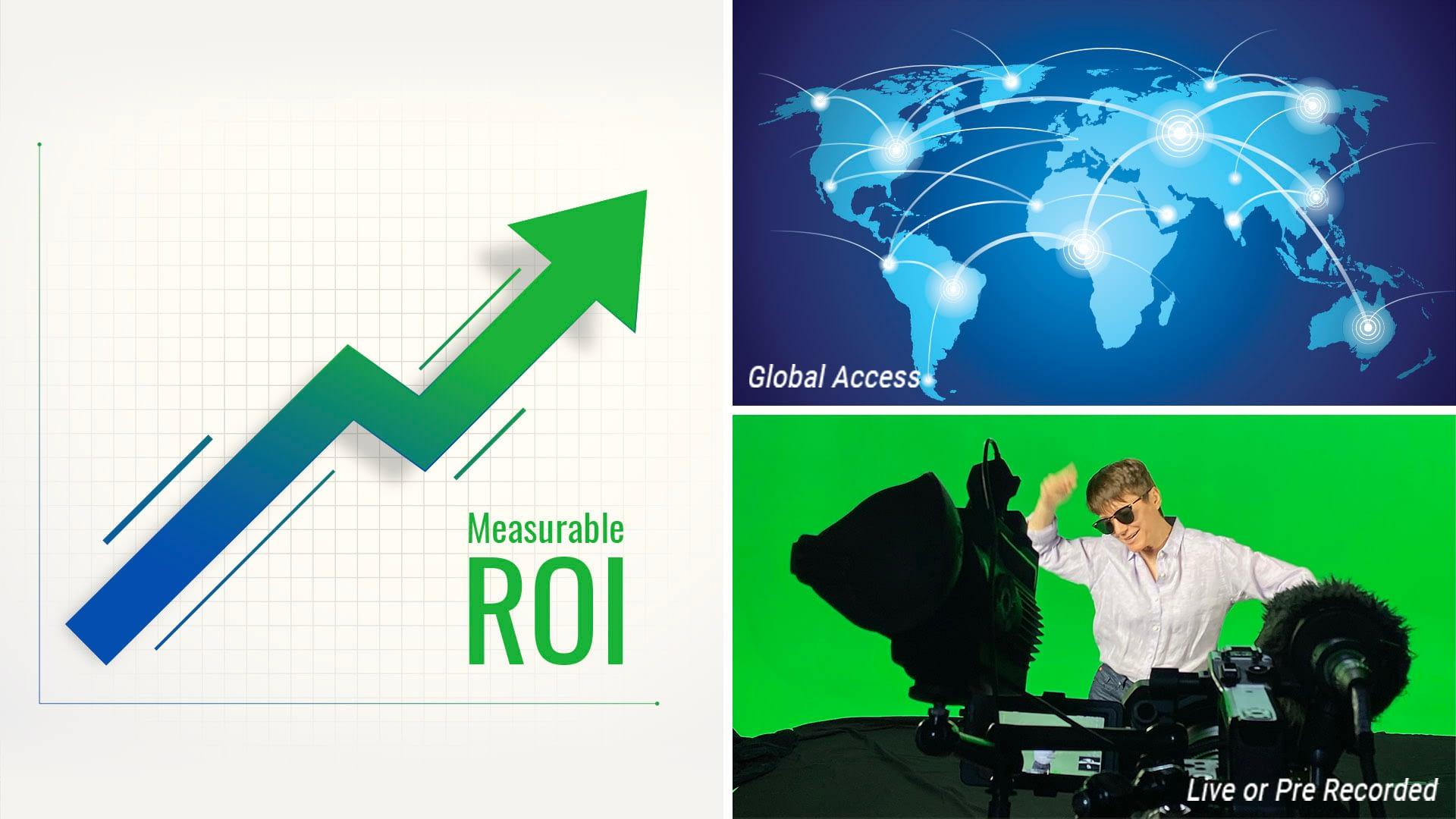 Alive TV - Measurable ROI & Global Access